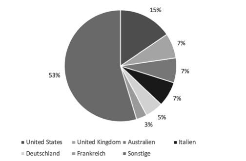 Panista_Blog_Wissen_Glutenfreie Zahlen, Daten, Fakten