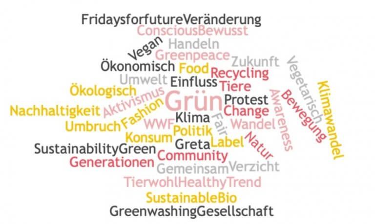 Panista_Blog_Wissen_Was ist Nachhaltigkeit